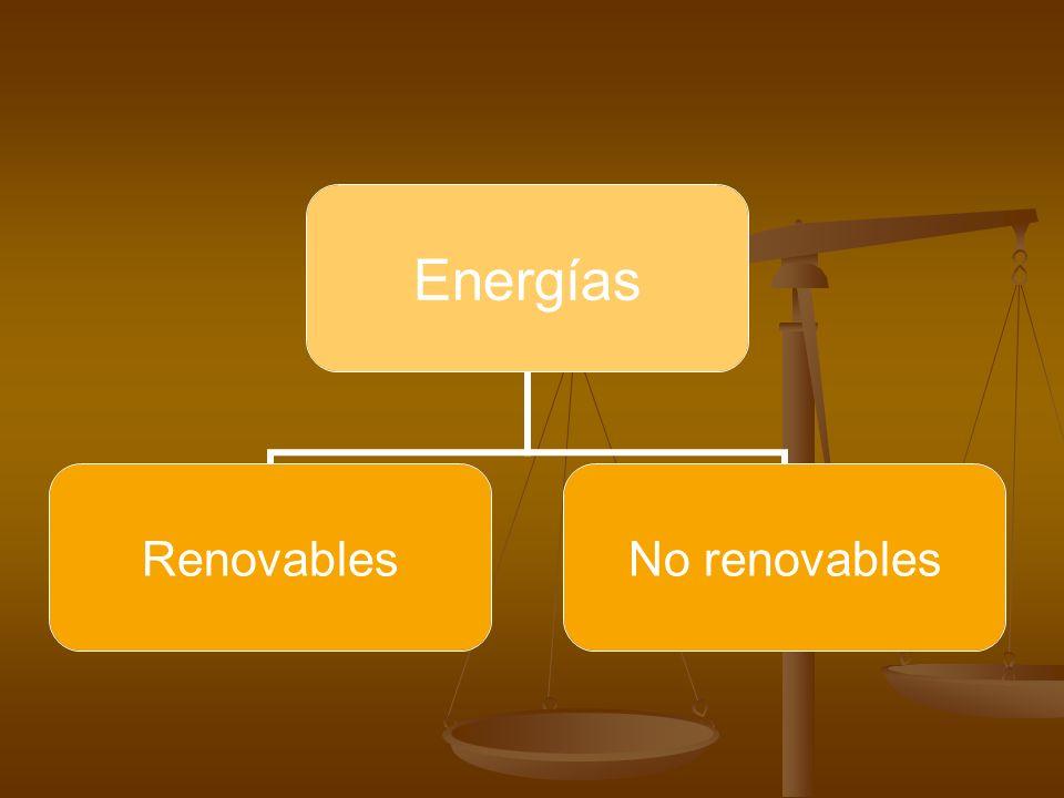 Energías Renovables No renovables