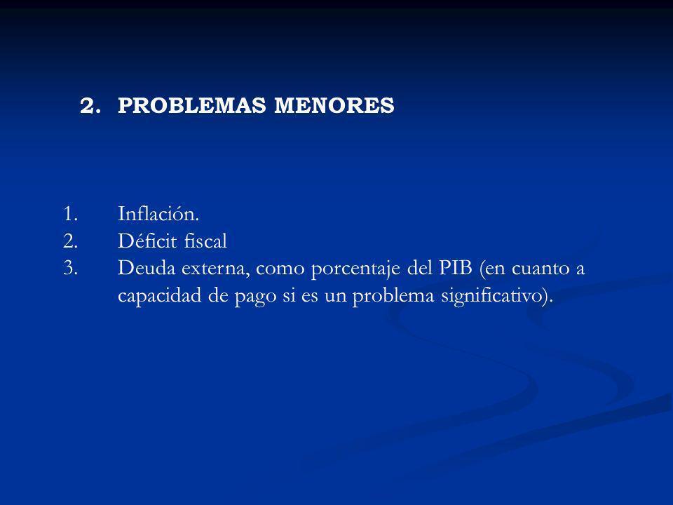 2. PROBLEMAS MENORES 1.Inflación. 2.Déficit fiscal 3.Deuda externa, como porcentaje del PIB (en cuanto a capacidad de pago si es un problema significa
