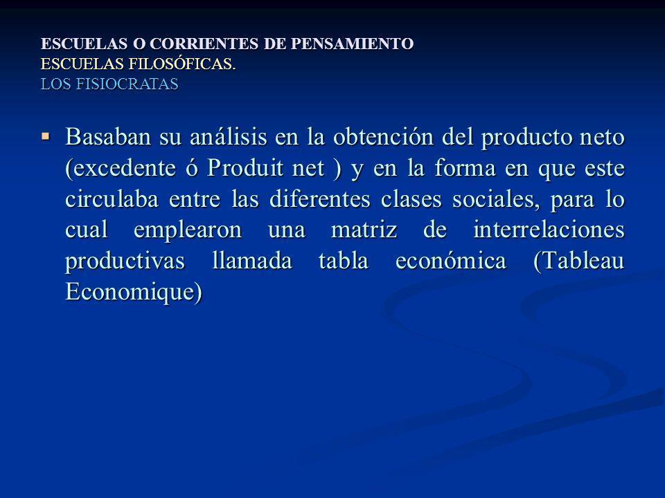 Basaban su análisis en la obtención del producto neto (excedente ó Produit net ) y en la forma en que este circulaba entre las diferentes clases socia