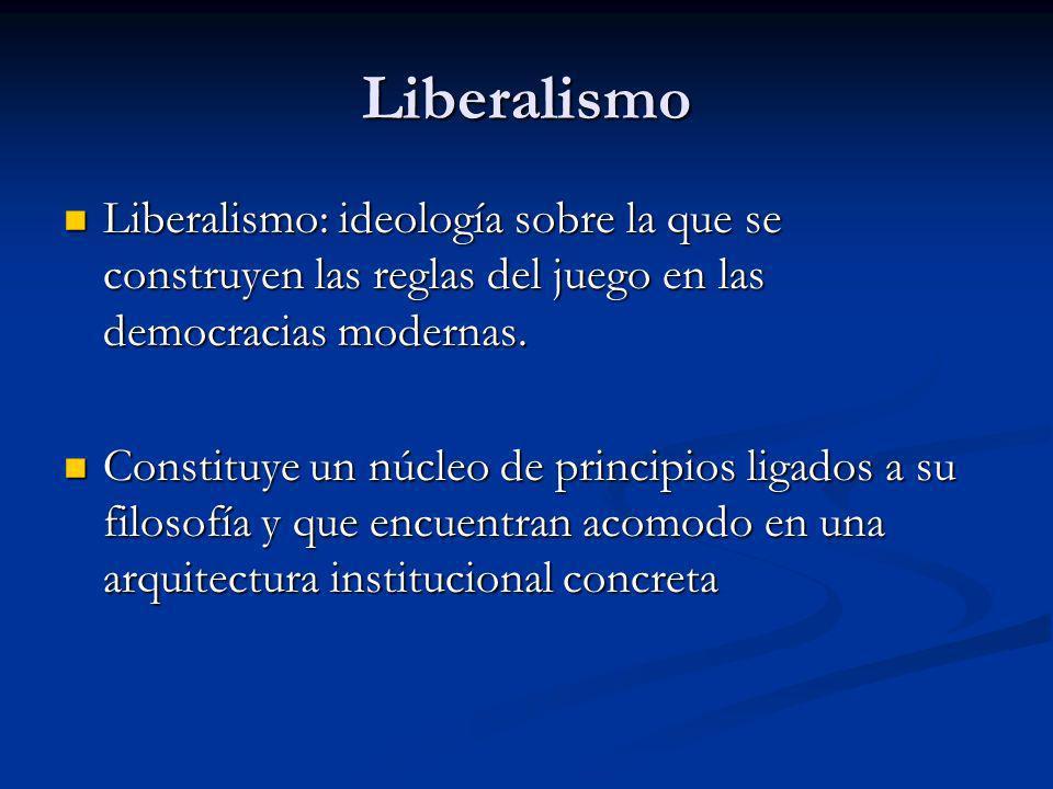 Liberalismo Liberalismo: ideología sobre la que se construyen las reglas del juego en las democracias modernas. Liberalismo: ideología sobre la que se