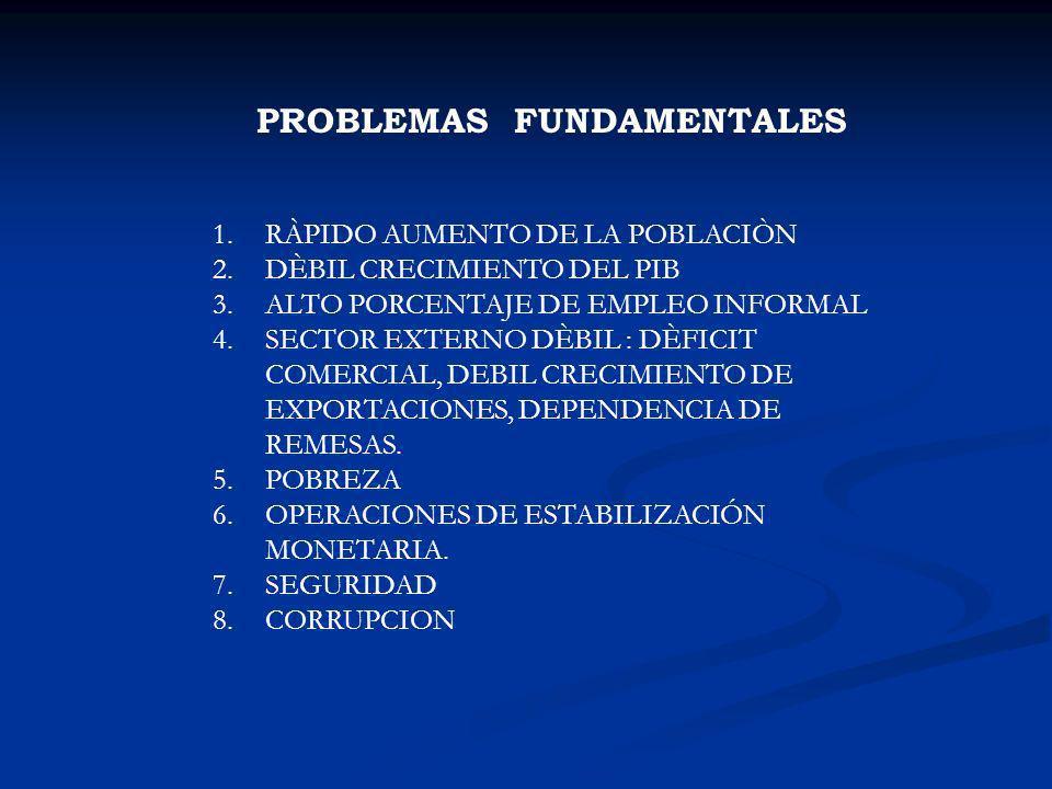 PROBLEMAS FUNDAMENTALES 1.RÀPIDO AUMENTO DE LA POBLACIÒN 2.DÈBIL CRECIMIENTO DEL PIB 3.ALTO PORCENTAJE DE EMPLEO INFORMAL 4.SECTOR EXTERNO DÈBIL : DÈF