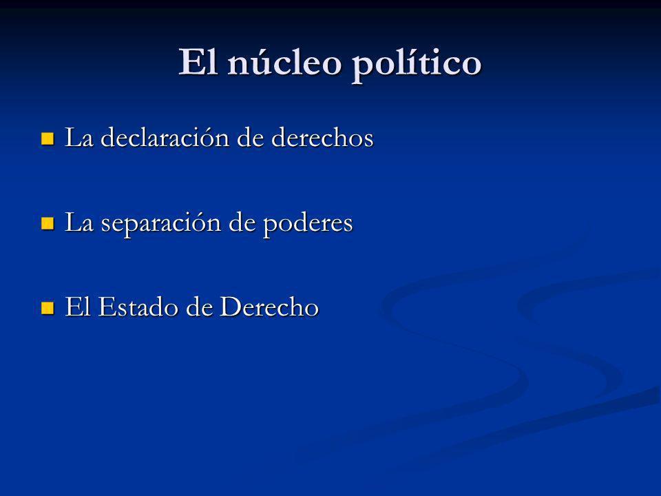 El núcleo político La declaración de derechos La declaración de derechos La separación de poderes La separación de poderes El Estado de Derecho El Est