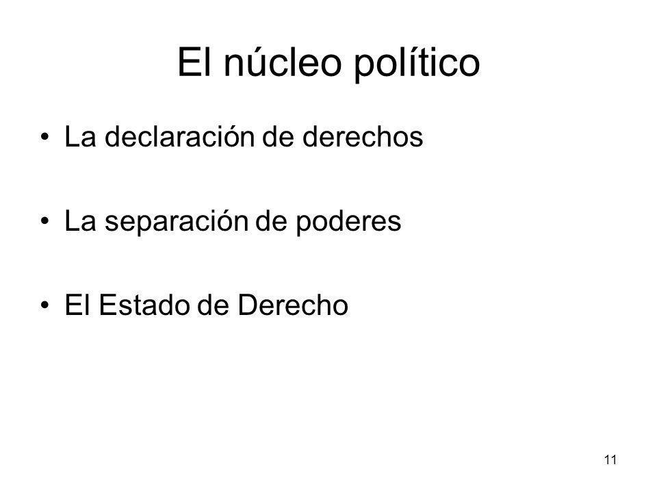 El núcleo político La declaración de derechos La separación de poderes El Estado de Derecho 11