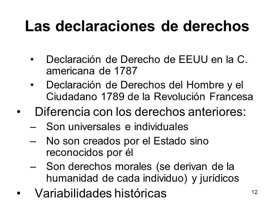 Las declaraciones de derechos Declaración de Derecho de EEUU en la C. americana de 1787 Declaración de Derechos del Hombre y el Ciudadano 1789 de la R