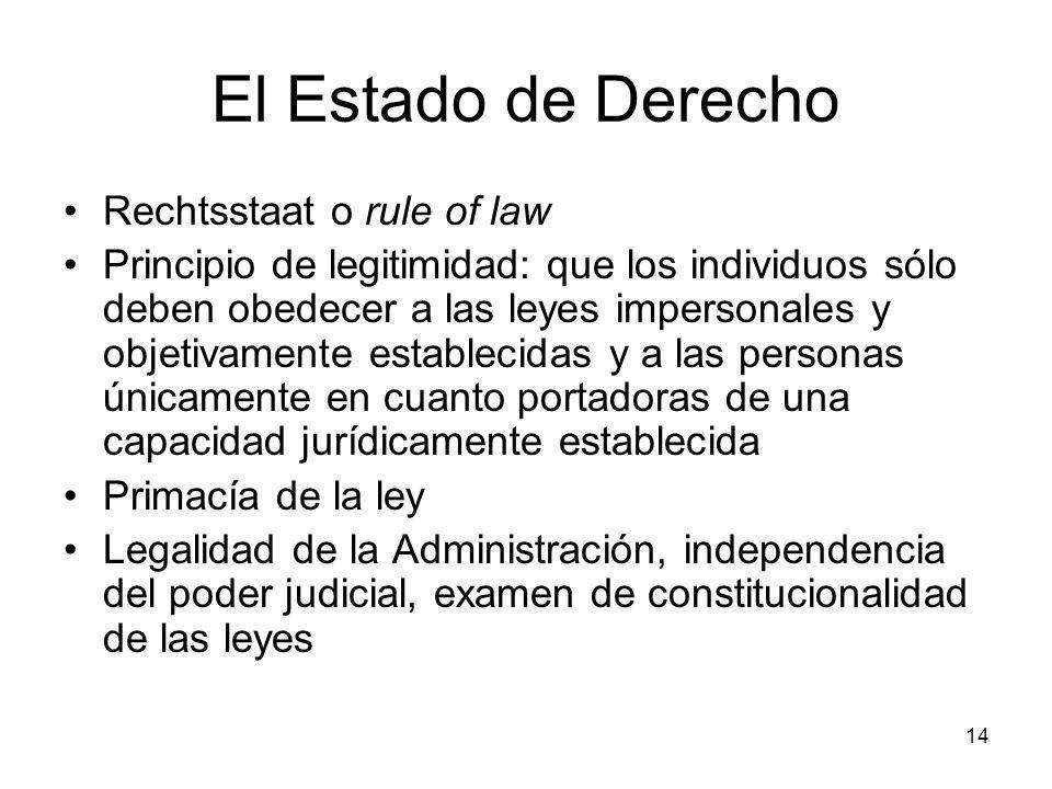 El Estado de Derecho Rechtsstaat o rule of law Principio de legitimidad: que los individuos sólo deben obedecer a las leyes impersonales y objetivamen