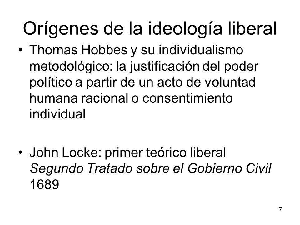 Elementos del pensamiento político liberal de Locke Derecho fundamentales de la persona (vida, libertad, trabajo y propiedad) anteriores a la constitución de la sociedad y del Estado Origen del Estado: doble pacto, el primero une a las personas en una comunidad con poder constituyente.