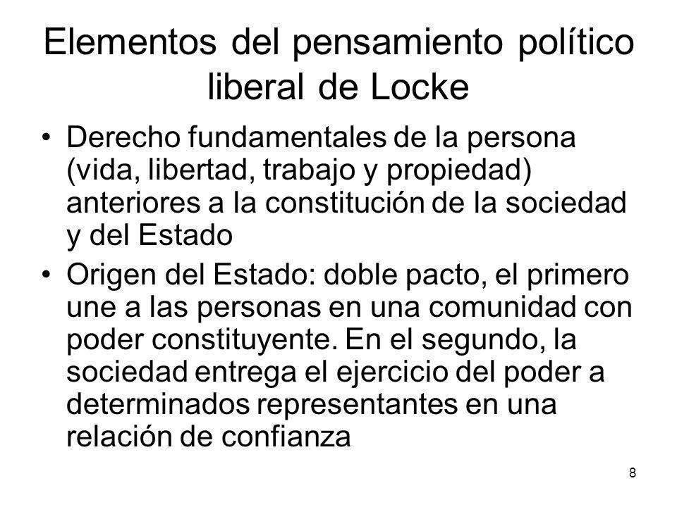 Elementos del pensamiento político liberal de Locke Derecho fundamentales de la persona (vida, libertad, trabajo y propiedad) anteriores a la constitu