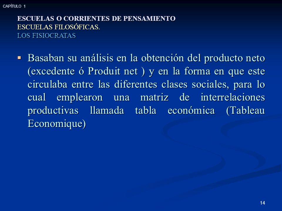 14 Basaban su análisis en la obtención del producto neto (excedente ó Produit net ) y en la forma en que este circulaba entre las diferentes clases so