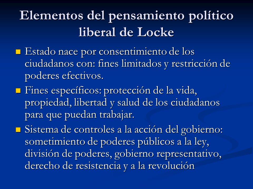 Elementos del pensamiento político liberal de Locke Estado nace por consentimiento de los ciudadanos con: fines limitados y restricción de poderes efe