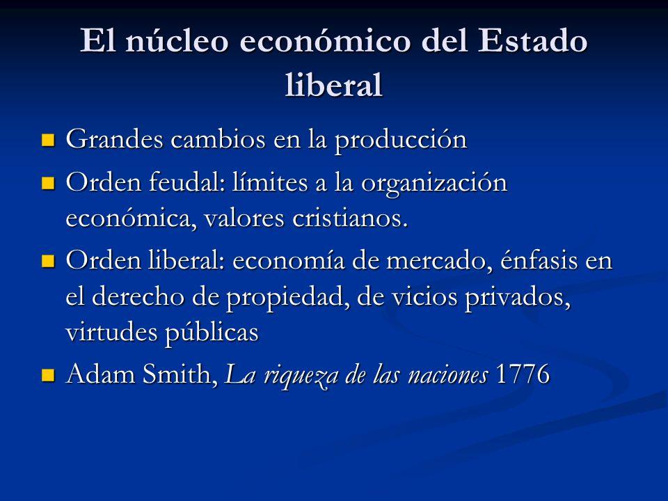El núcleo económico del Estado liberal Grandes cambios en la producción Grandes cambios en la producción Orden feudal: límites a la organización econó