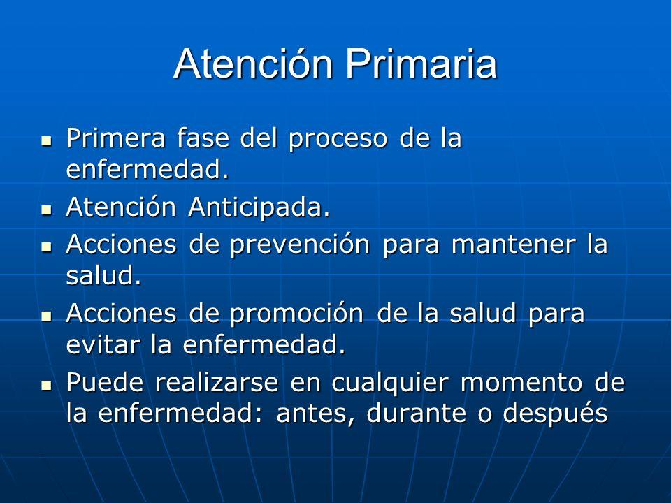 Atención Primaria Primera fase del proceso de la enfermedad. Primera fase del proceso de la enfermedad. Atención Anticipada. Atención Anticipada. Acci