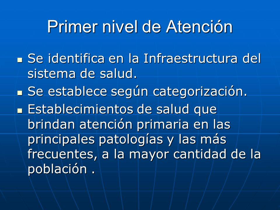 Primer nivel de Atención Se identifica en la Infraestructura del sistema de salud. Se identifica en la Infraestructura del sistema de salud. Se establ
