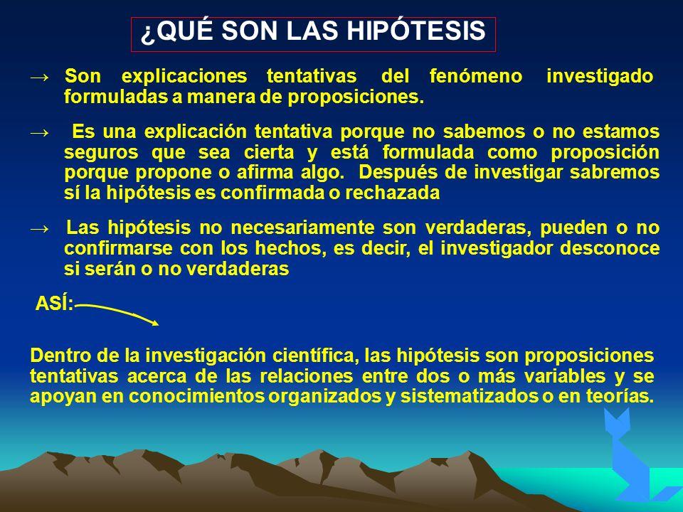 ¿QUÉ SON LAS HIPÓTESIS Son explicaciones tentativas del fenómeno investigado formuladas a manera de proposiciones. Es una explicación tentativa porque