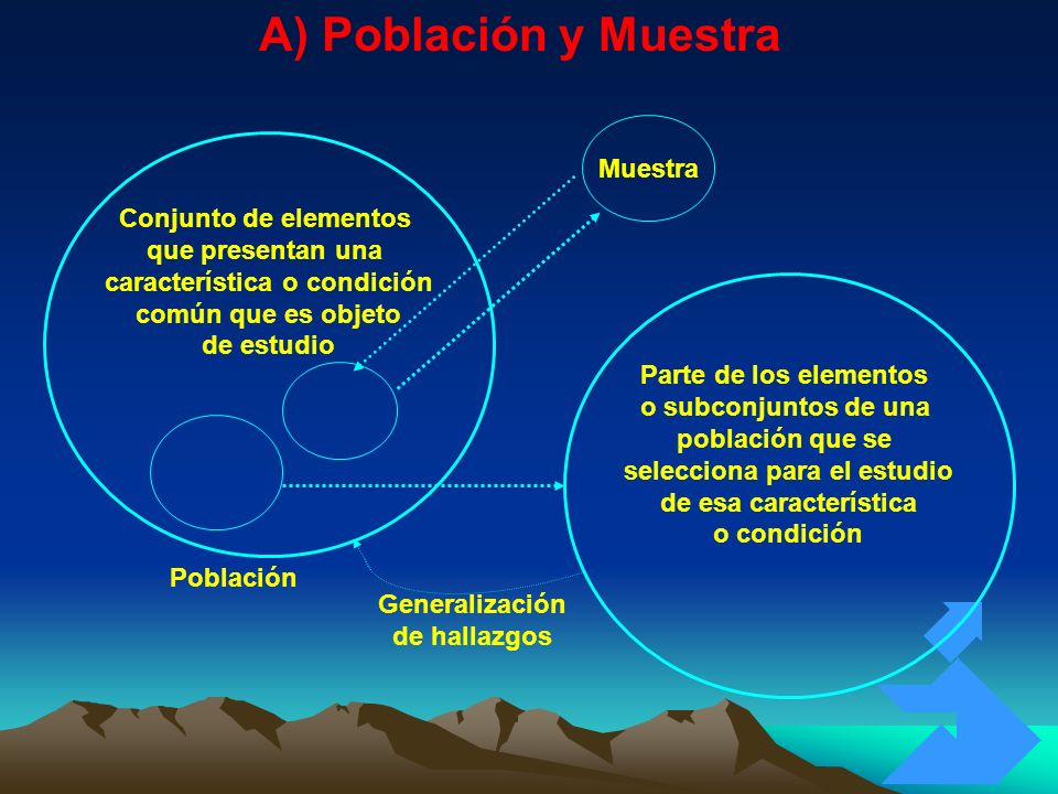 A) Población y Muestra Conjunto de elementos que presentan una característica o condición común que es objeto de estudio Muestra Parte de los elemento