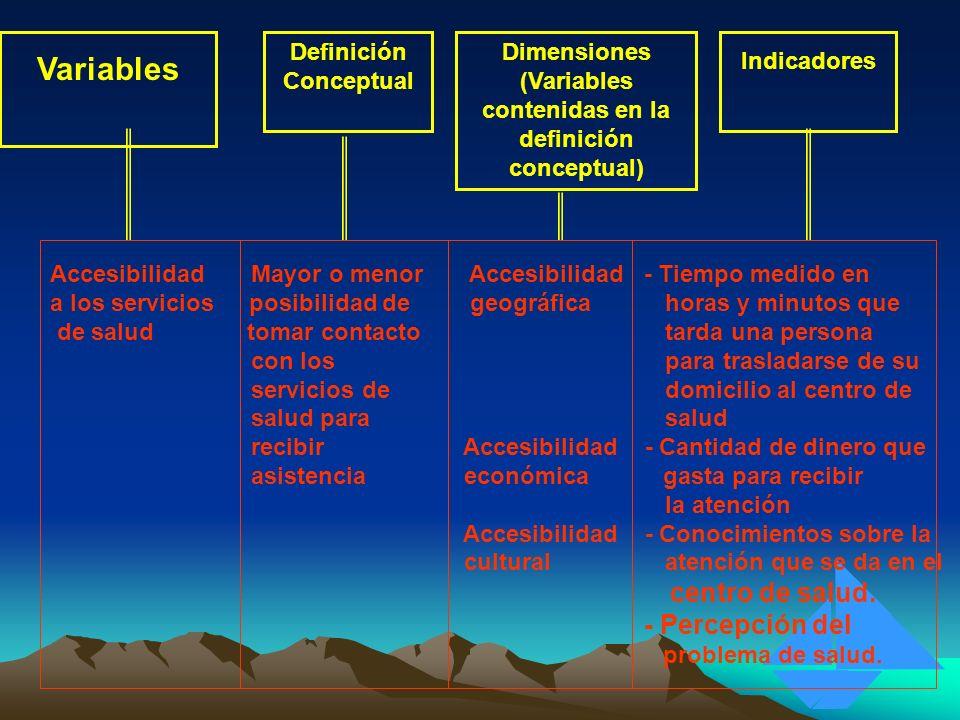 Variables Definición Conceptual Dimensiones (Variables contenidas en la definición conceptual) Indicadores Accesibilidad Mayor o menor Accesibilidad -