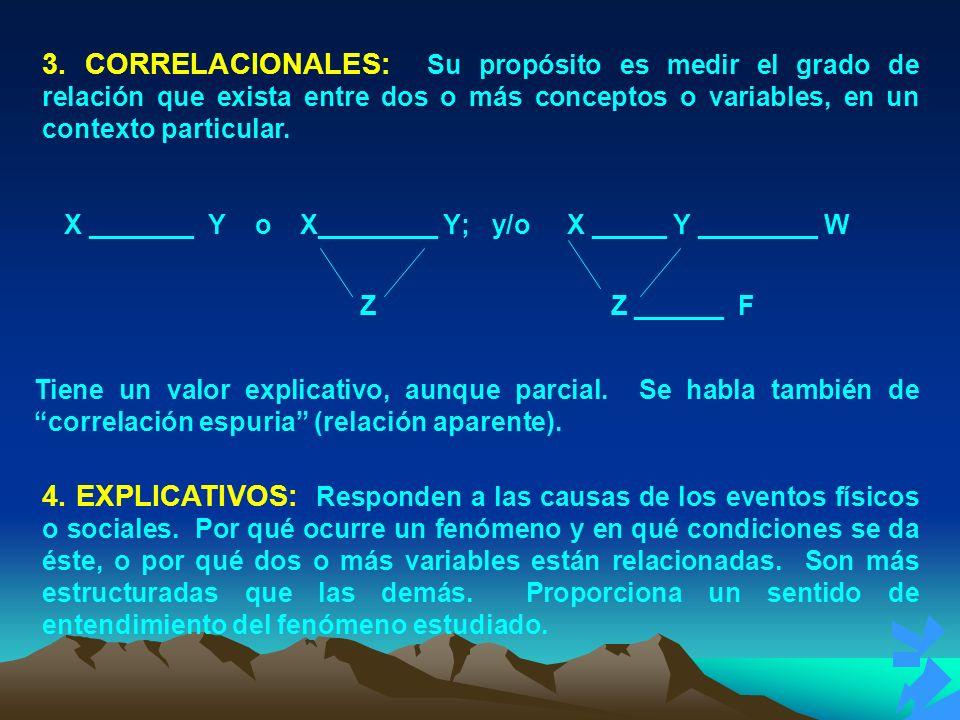 3. CORRELACIONALES: Su propósito es medir el grado de relación que exista entre dos o más conceptos o variables, en un contexto particular. X _______