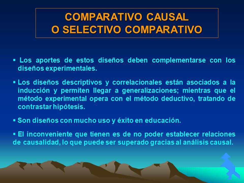 COMPARATIVO CAUSAL O SELECTIVO COMPARATIVO Los aportes de estos diseños deben complementarse con los diseños experimentales. Los diseños descriptivos