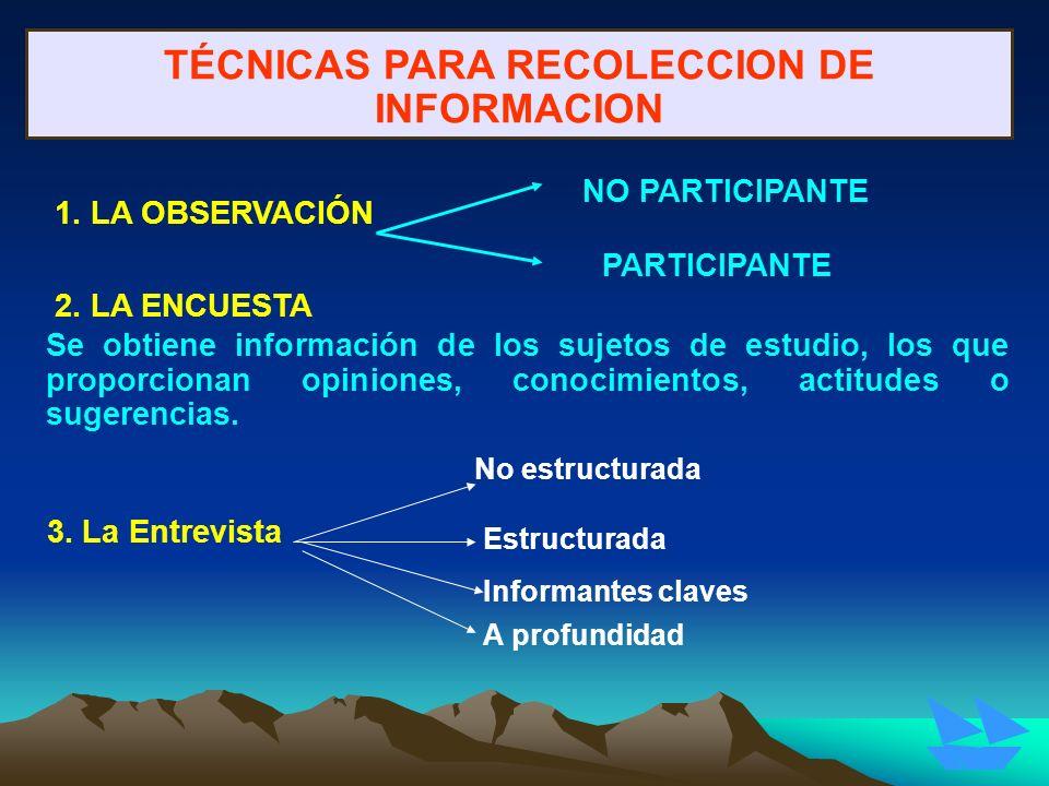 TÉCNICAS PARA RECOLECCION DE INFORMACION 1. LA OBSERVACIÓN Se obtiene información de los sujetos de estudio, los que proporcionan opiniones, conocimie