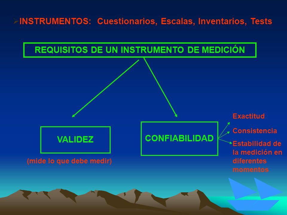 INSTRUMENTOS: Cuestionarios, Escalas, Inventarios, Tests REQUISITOS DE UN INSTRUMENTO DE MEDICIÓN CONFIABILIDAD VALIDEZ (mide lo que debe medir) Exact
