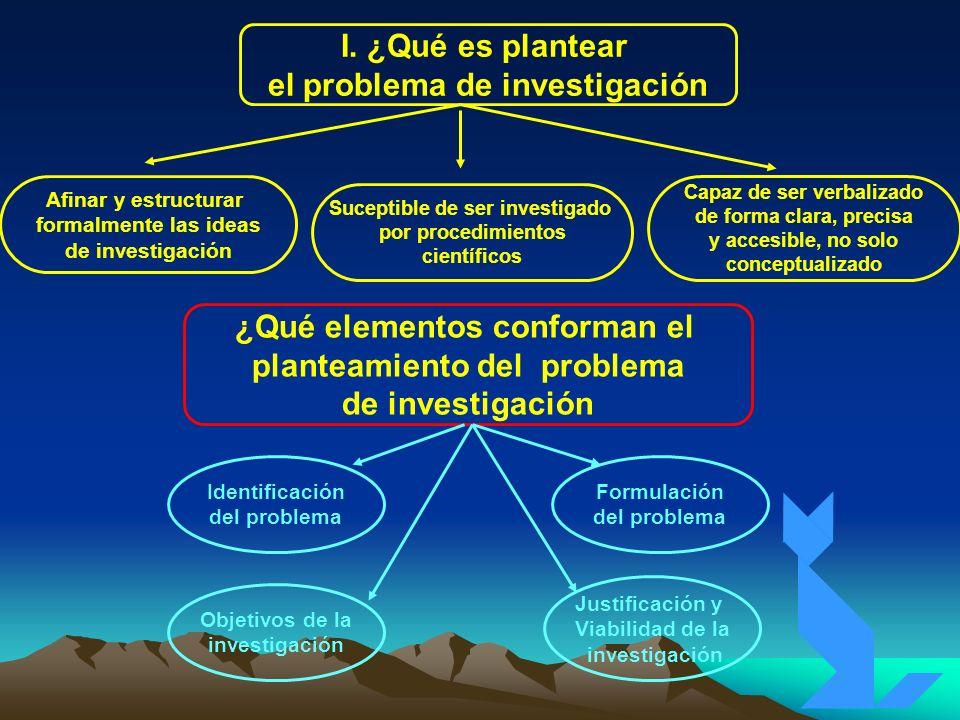 Diseño bivalente pretest - postest GruposnAsignación Pretest (VD) Tratamiento (VI) Postest (VD) 1.