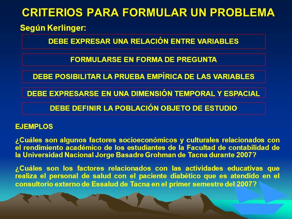 CRITERIOS PARA FORMULAR UN PROBLEMA Según Kerlinger: DEBE EXPRESAR UNA RELACIÓN ENTRE VARIABLES DEBE EXPRESARSE EN UNA DIMENSIÓN TEMPORAL Y ESPACIAL F