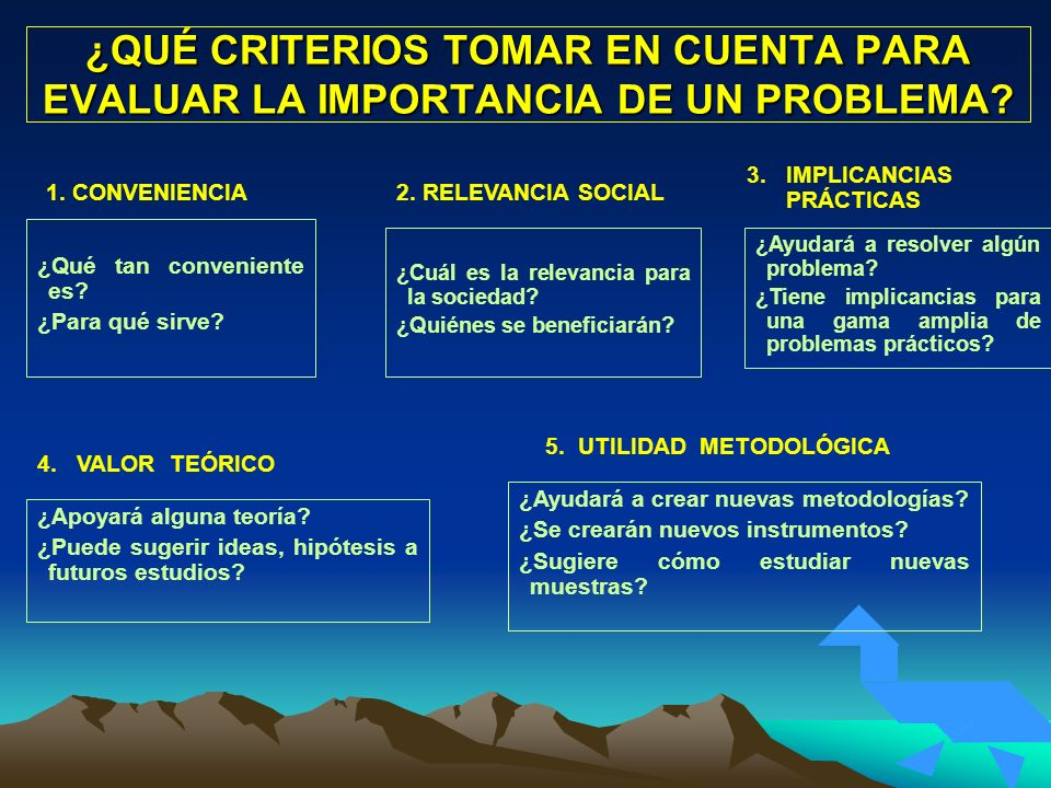 ¿CUÁLES SON LAS FUNCIONES DEL MARCO TEÓRICO.1. Previene errores cometidos en estudios previos 2.