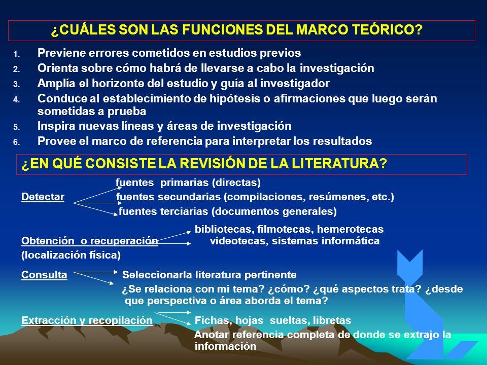 ¿CUÁLES SON LAS FUNCIONES DEL MARCO TEÓRICO? 1. Previene errores cometidos en estudios previos 2. Orienta sobre cómo habrá de llevarse a cabo la inves