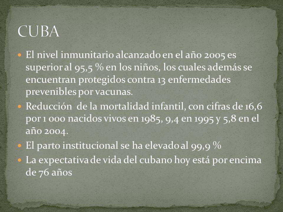 El nivel inmunitario alcanzado en el año 2005 es superior al 95,5 % en los niños, los cuales además se encuentran protegidos contra 13 enfermedades pr