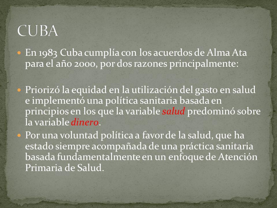 En 1983 Cuba cumplía con los acuerdos de Alma Ata para el año 2000, por dos razones principalmente: Priorizó la equidad en la utilización del gasto en