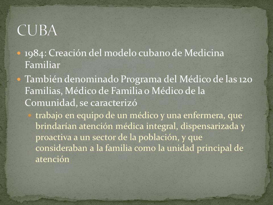 1984: Creación del modelo cubano de Medicina Familiar También denominado Programa del Médico de las 120 Familias, Médico de Familia o Médico de la Com
