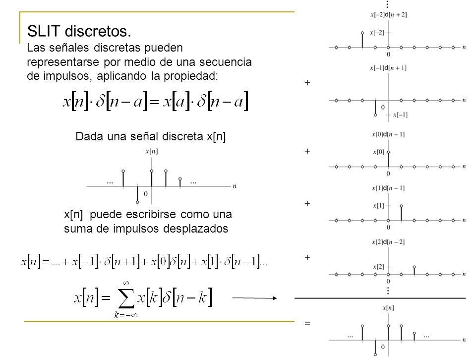 x[n] puede escribirse como una suma de impulsos desplazados Dada una señal discreta x[n] SLIT discretos. Las señales discretas pueden representarse po
