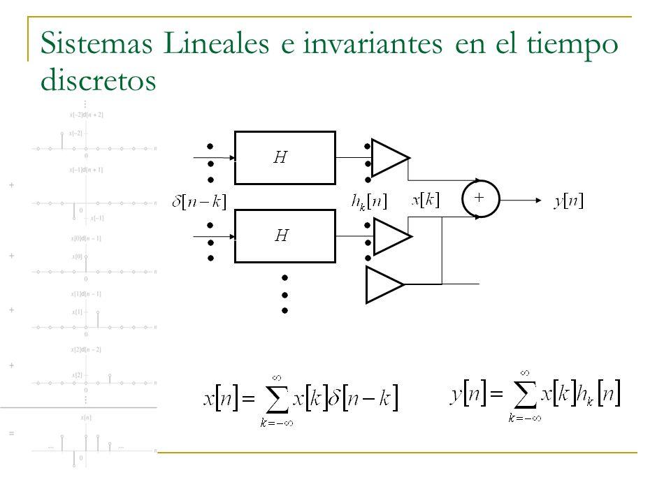 Sistemas Lineales e invariantes en el tiempo discretos