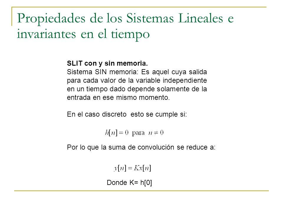 Propiedades de los Sistemas Lineales e invariantes en el tiempo SLIT con y sin memoria. Sistema SIN memoria: Es aquel cuya salida para cada valor de l