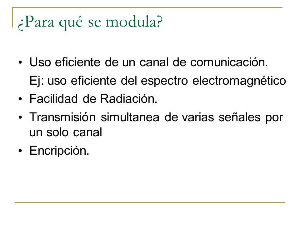 ¿Para qué se modula? Uso eficiente de un canal de comunicación. Ej: uso eficiente del espectro electromagnético Facilidad de Radiación. Transmisión si