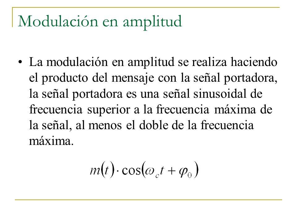 Modulación en amplitud La modulación en amplitud se realiza haciendo el producto del mensaje con la señal portadora, la señal portadora es una señal s