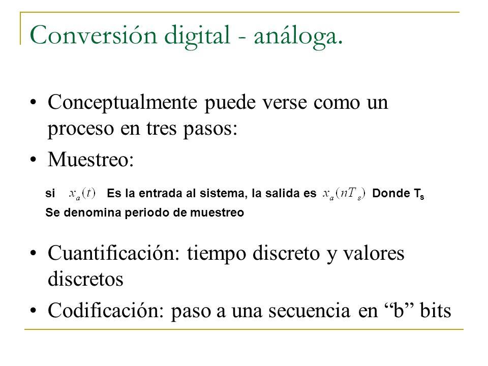Conversión digital - análoga. Conceptualmente puede verse como un proceso en tres pasos: Muestreo: Cuantificación: tiempo discreto y valores discretos