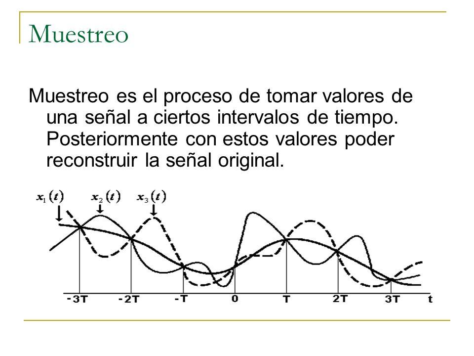 Muestreo Muestreo es el proceso de tomar valores de una señal a ciertos intervalos de tiempo. Posteriormente con estos valores poder reconstruir la se