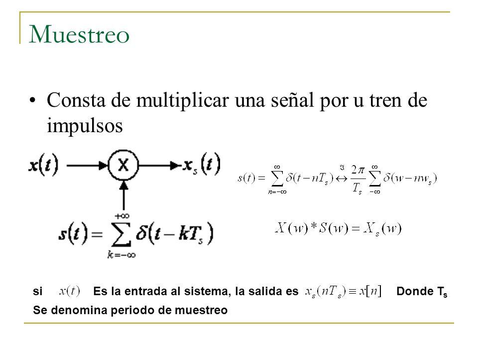 Muestreo Consta de multiplicar una señal por u tren de impulsos siEs la entrada al sistema, la salida esDonde T s Se denomina periodo de muestreo