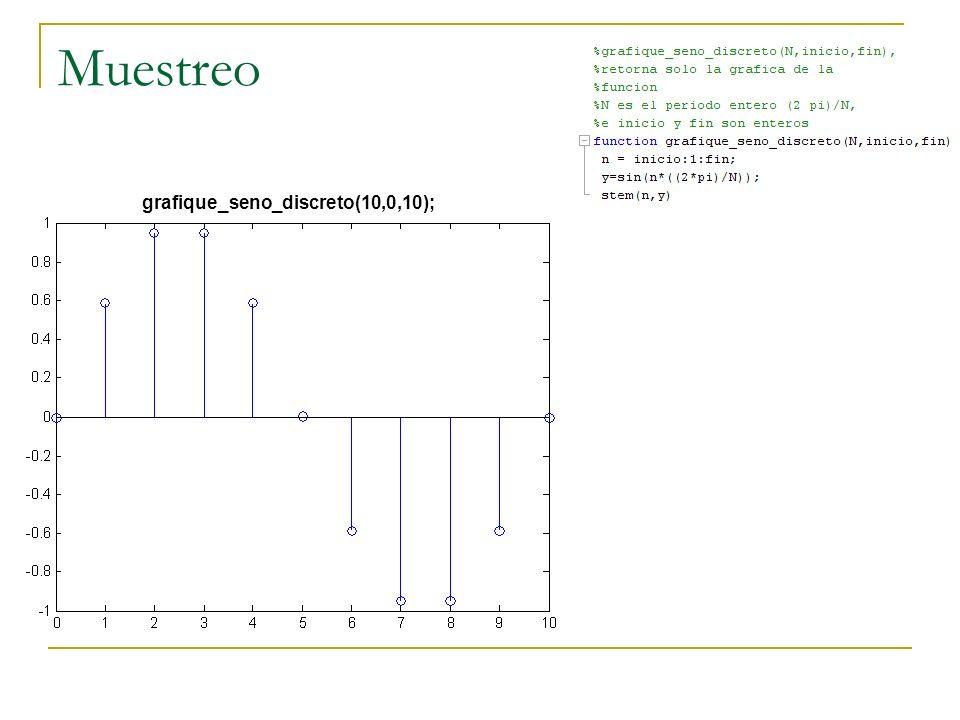 Muestreo grafique_seno_discreto(10,0,10);