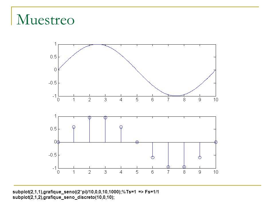 Muestreo subplot(2,1,1),grafique_seno((2*pi)/10,0,0,10,1000);%Ts=1 => Fs=1/1 subplot(2,1,2),grafique_seno_discreto(10,0,10);
