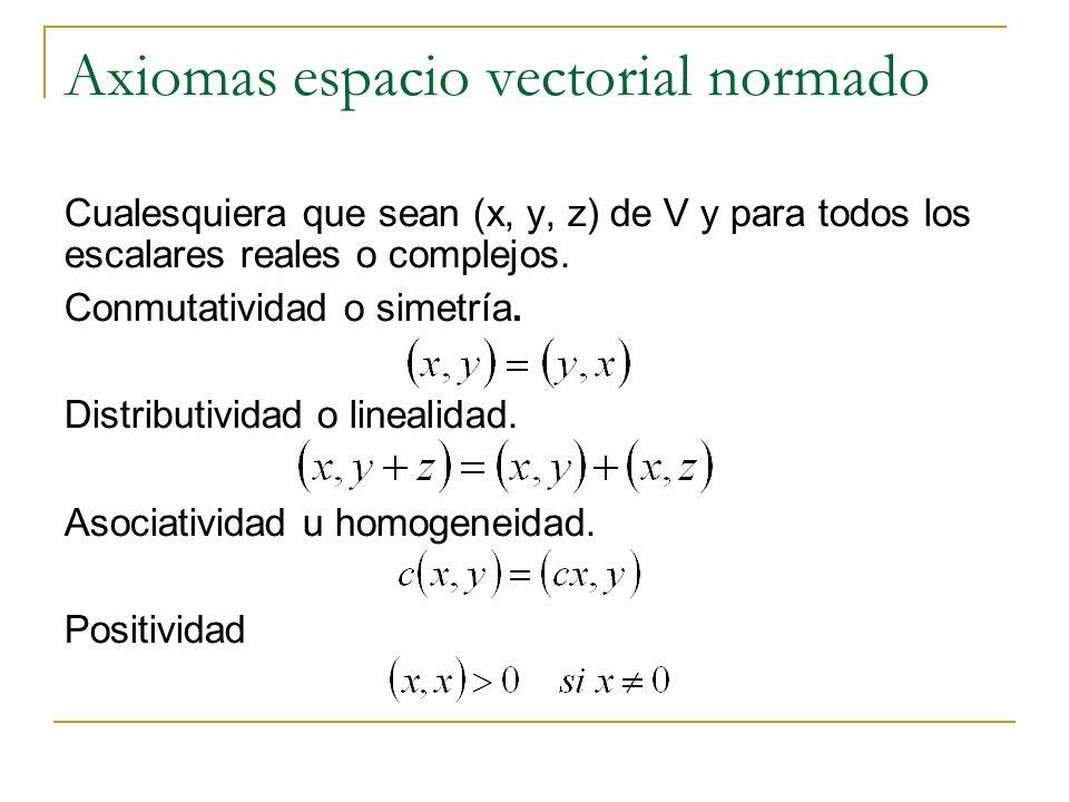 Axiomas espacio vectorial normado Cualesquiera que sean (x, y, z) de V y para todos los escalares reales o complejos. Conmutatividad o simetría. Distr