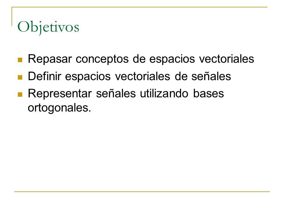 Axiomas espacio vectorial normado Cualesquiera que sean (x, y, z) de V y para todos los escalares reales o complejos.