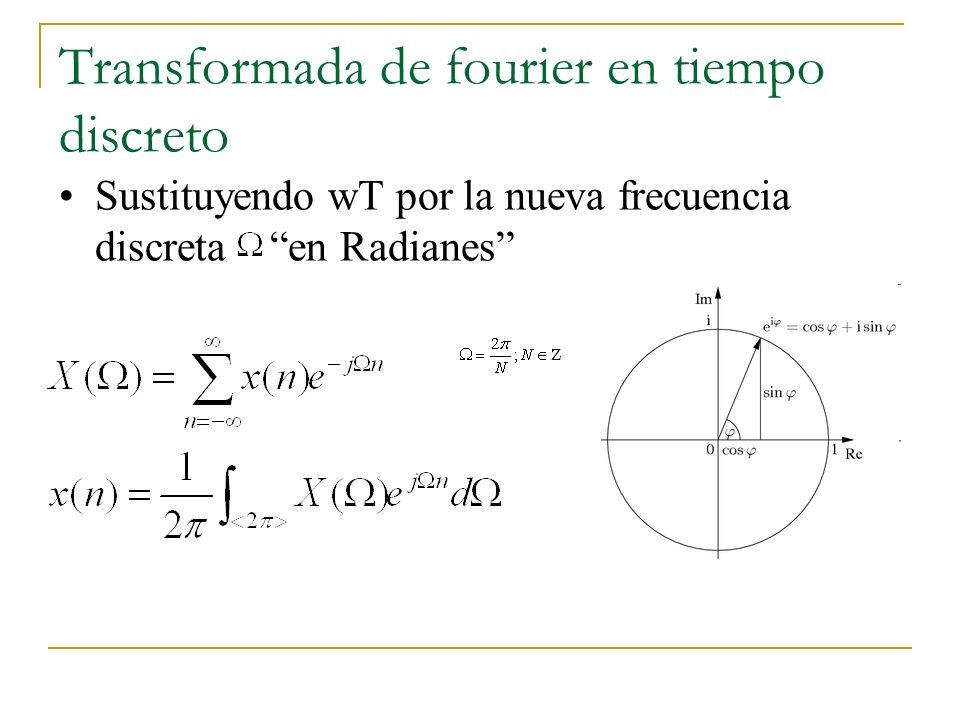 Transformada de fourier en tiempo discreto Sustituyendo wT por la nueva frecuencia discreta en Radianes
