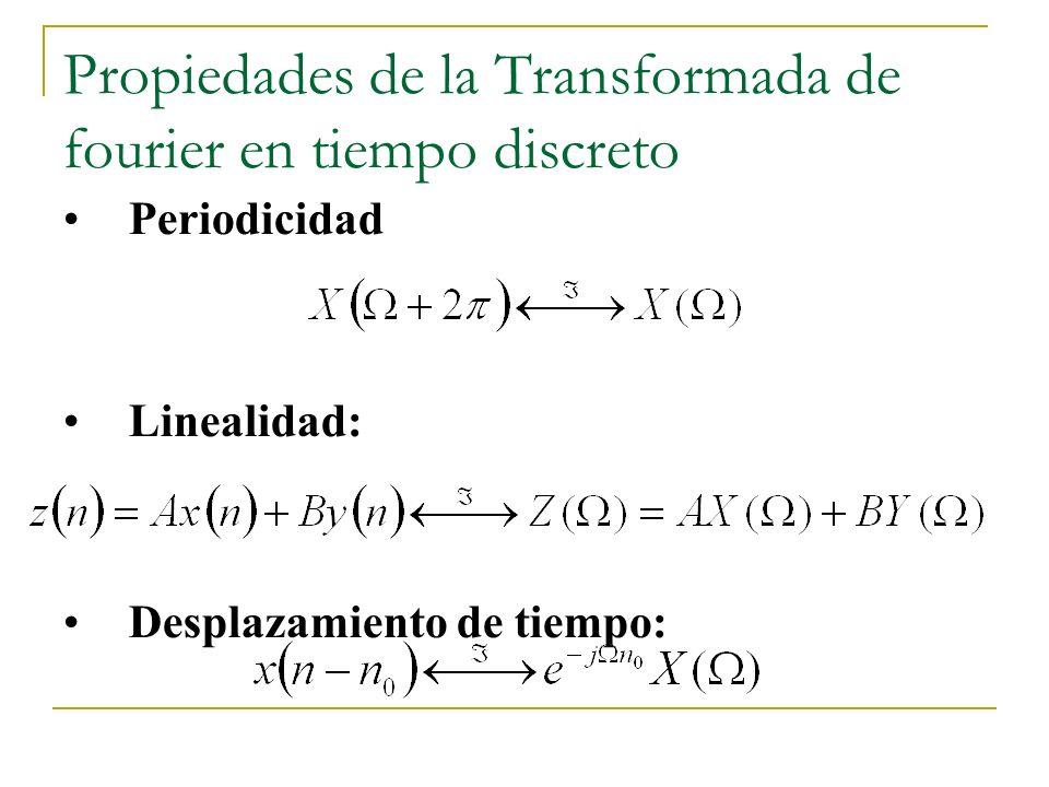 Propiedades de la Transformada de fourier en tiempo discreto Periodicidad Linealidad: Desplazamiento de tiempo: