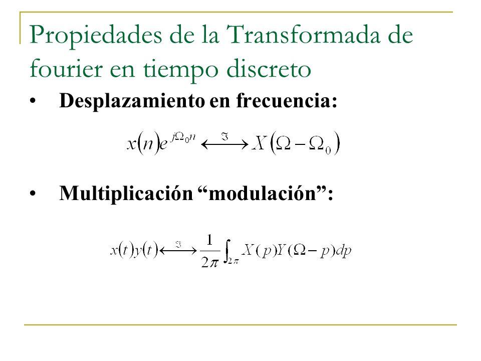 Propiedades de la Transformada de fourier en tiempo discreto Desplazamiento en frecuencia: Multiplicación modulación: