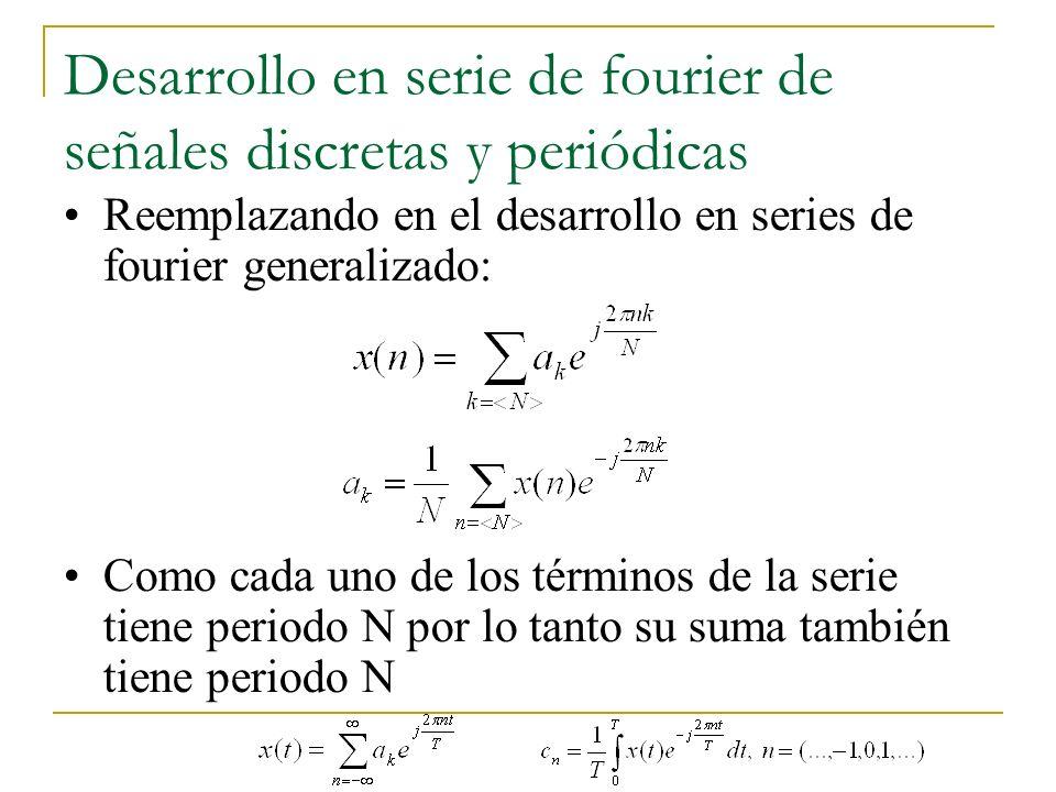 Desarrollo en serie de fourier de señales discretas y periódicas Reemplazando en el desarrollo en series de fourier generalizado: Como cada uno de los
