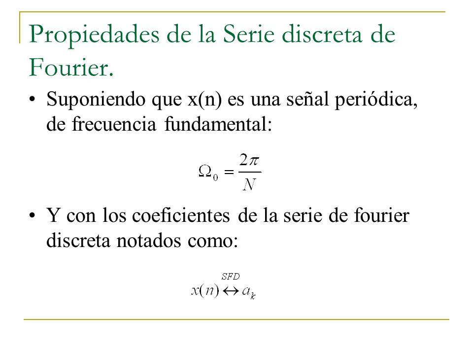 Propiedades de la Serie discreta de Fourier. Suponiendo que x(n) es una señal periódica, de frecuencia fundamental: Y con los coeficientes de la serie