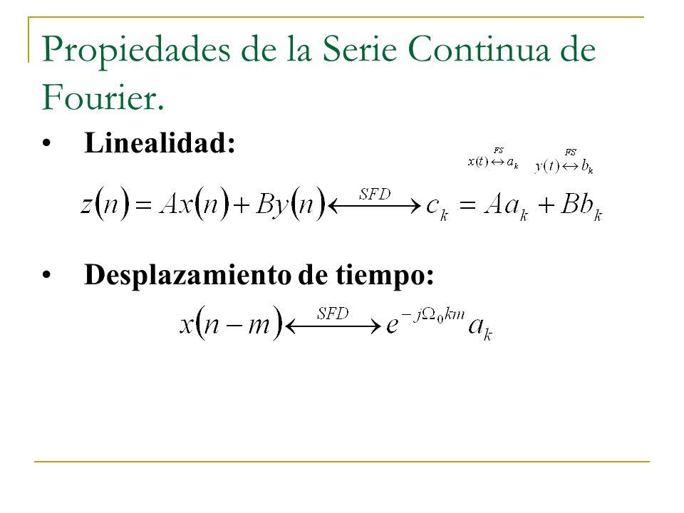 Propiedades de la Serie Continua de Fourier. Convolución Modulación