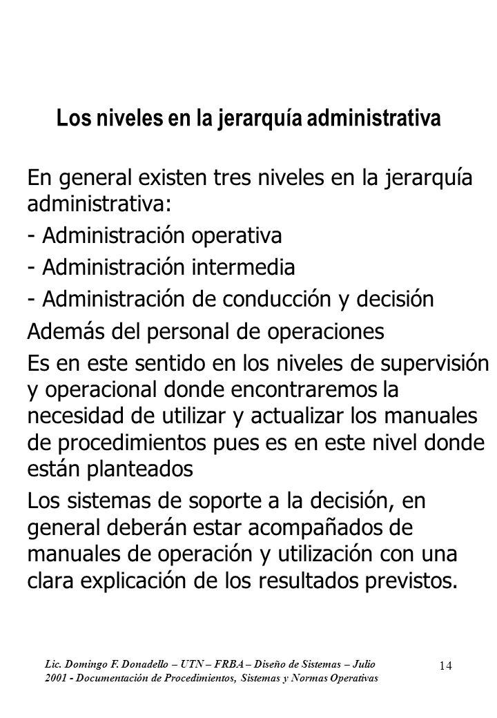 Lic. Domingo F. Donadello – UTN – FRBA – Diseño de Sistemas – Julio 2001 - Documentación de Procedimientos, Sistemas y Normas Operativas 14 Los nivele