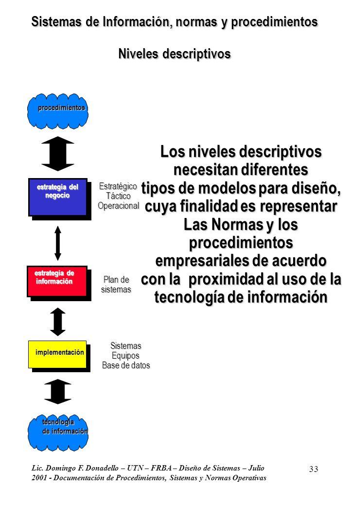 Lic. Domingo F. Donadello – UTN – FRBA – Diseño de Sistemas – Julio 2001 - Documentación de Procedimientos, Sistemas y Normas Operativas 33 procedimie
